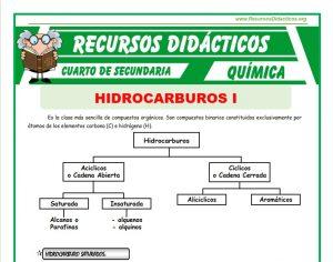 Ficha de Clasificación de los Hidrocarburos para Cuarto de Secundaria