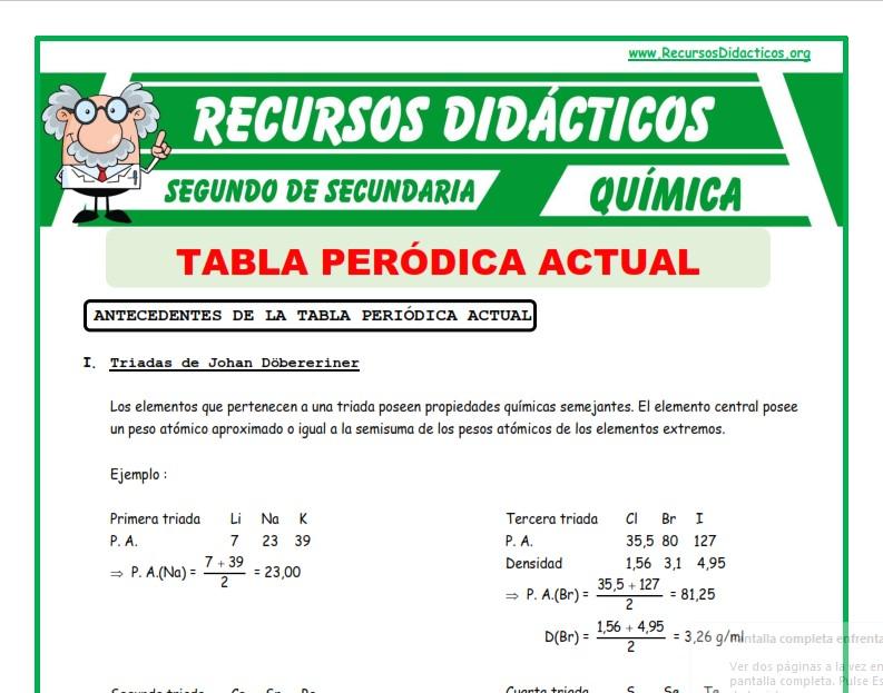 Ficha de Tabla Periodica para Segundo de Secundaria
