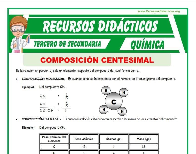 ficha de Tipos de Composición para Tercero de Secundaria