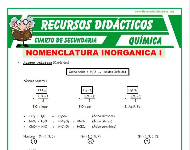 Ficha de Clasificación de los Ácidos para Cuarto de Secundaria