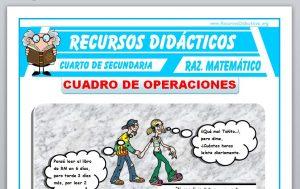 Ficha de Ejercicios de Cuatro Operaciones para Cuarto de Secundaria