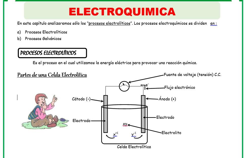 teoria y formulas de quimica ejercicios