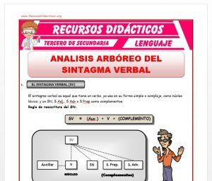 Ficha de Análisis Arbóreo del Sintagma Verbal para Tercero de Secundaria