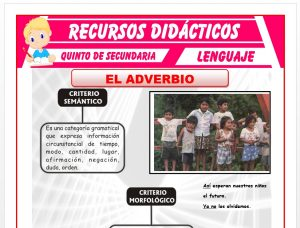 Ficha de Criterios del Adverbio para Quinto de Secundaria