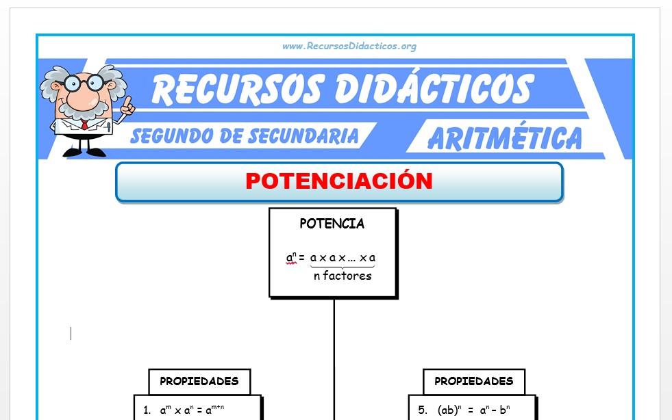 Ficha de Ejercicios de Potenciación para Segundo de Secundaria