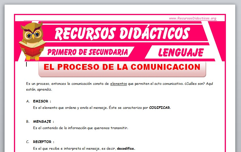 Ficha de El Proceso de la Comunicación para Primero de Secundaria