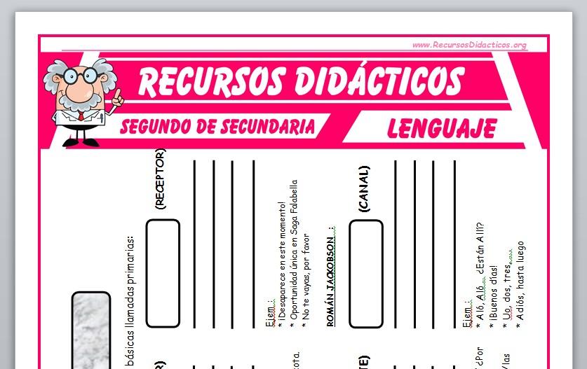 Ficha de Las Funciones del Lenguaje para Segundo de Secundaria