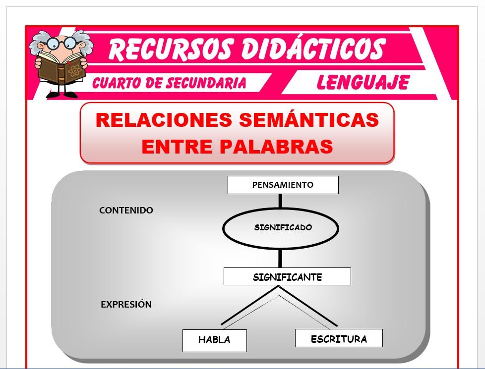 Ficha de Relaciones Semánticas entre Palabras para Cuarto de Secundaria