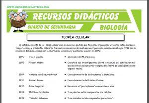 Ficha de La Teoría Celular para Cuarto de Secundaria