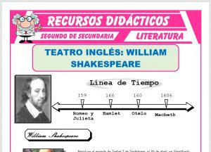 Ficha de William Shakespeare para Segundo de Secundaria