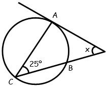 Ejercicios de Angulos en la Circunferencia para Cuarto Grado