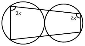 Problemas de Angulos en la Circunferencia para Cuarto Grado