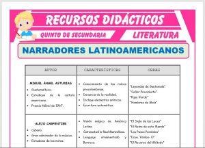 Ficha de Los Narradores Latinoamericanos para Quinto de Secundaria