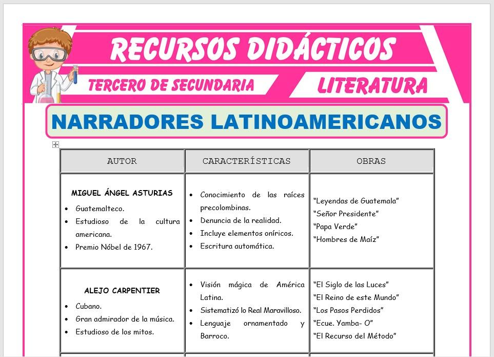 Ficha de Narradores Latinoamericanos para Tercero de Secundaria