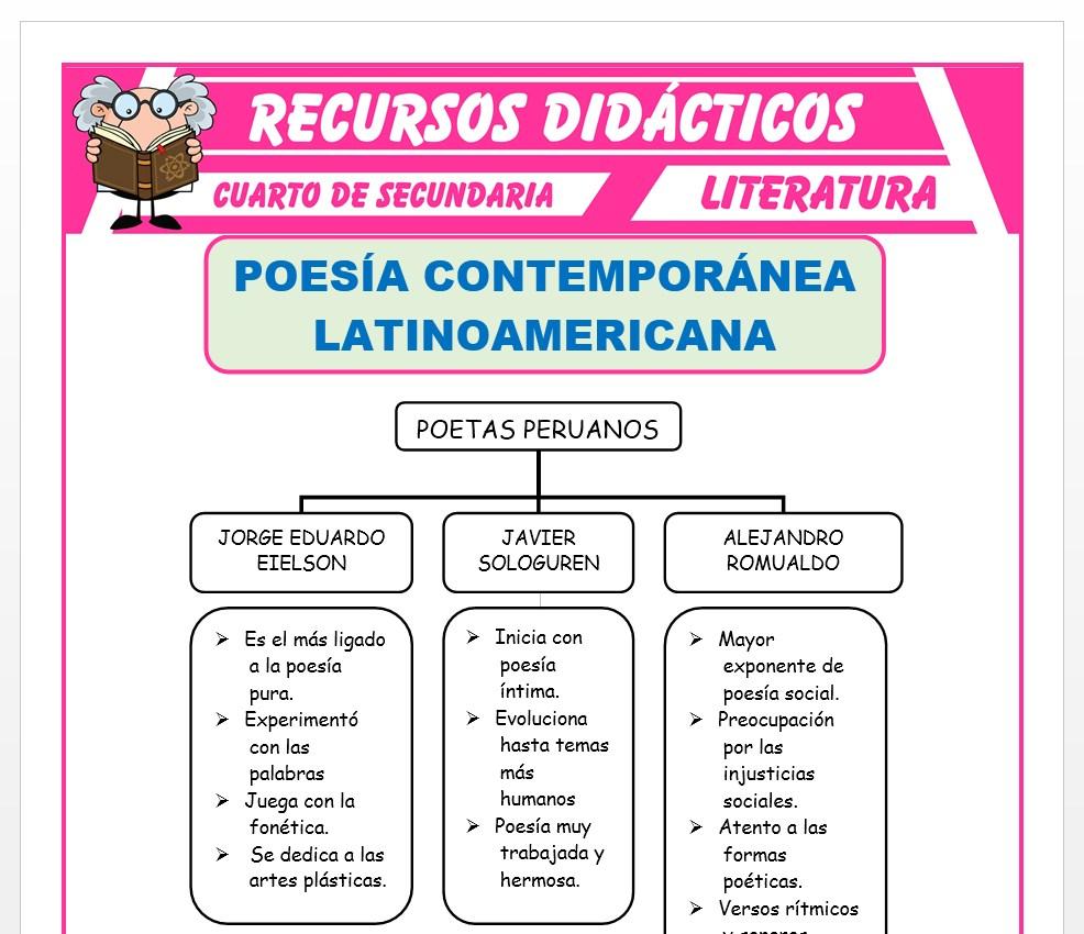 Ficha de Poesía Contemporánea en Latinoamérica para Cuarto de Secundaria