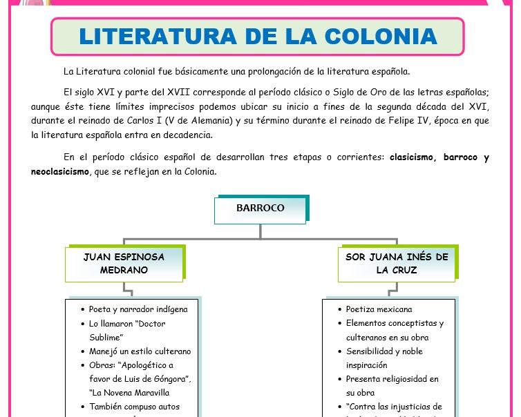 Conceptos de las Fichas de Literatura para Tercer Año de Secundaria
