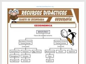 Ficha de Geodinámica Interna y Externa para Cuarto de Secundaria